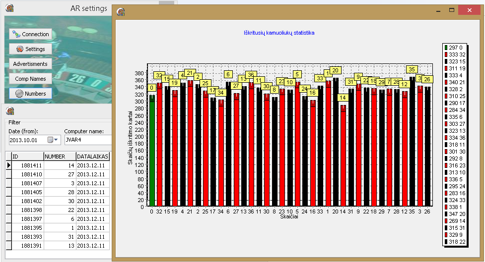 roulette analyse freeware